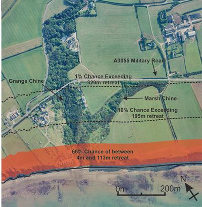 Projection of coastal retreat by 2100 at Grange Chine, Isle of Wight